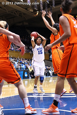 Oklahoma State turned Duke into a jump shooting team in the first half, and that shooting was indeed poor  - Duke Tags: #15 Richa Jackson
