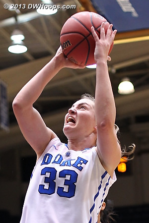 Duke didn't have a lot of fight in the first half as a team, according to Haley Peters, who had a good bit individually.