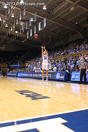 POLL: The last time Tricia Liston was this wide open?  (Yes, this was actually during the game!)