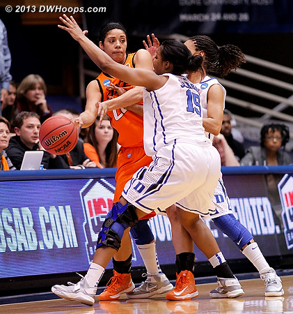 Duke turns up the heat  - Duke Tags: #15 Richa Jackson, #4 Chloe Wells - OKST Players: #22 Brittney Martin