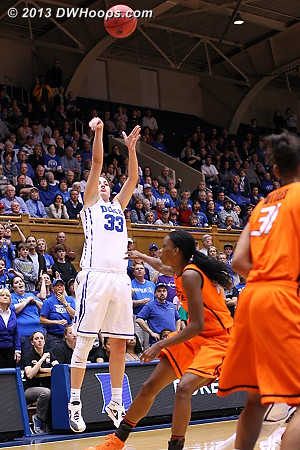 Peters. 58-53 Duke with under 2 minutes remaining.  - Duke Tags: #33 Haley Peters