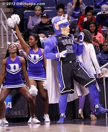 Devil and Duke Cheerleaders rockin' out before the opening tip  - Duke Tags: Duke Cheerleaders