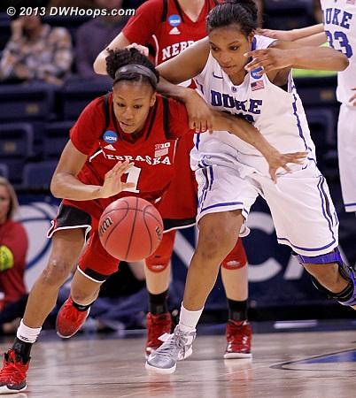 Foul #2 on Richa  - Duke Tags: #15 Richa Jackson - NEB Players: #1 Tear'a Laudermill