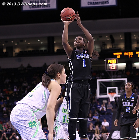 Duke was in the hole 12-6 when Elizabeth Williams missed this jumper