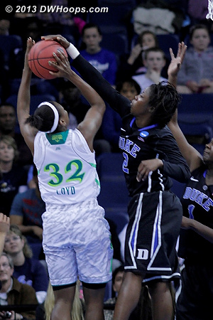 Rejection by Alexis Jones, who made the all-regional team  - Duke Tags: #2 Alexis Jones - ND Players: #32 Jewell Loyd