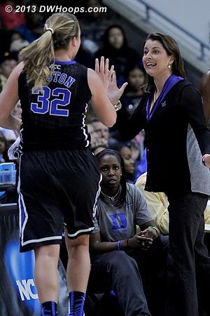 Tricia Liston also made the all-regional team  - Duke Tags: #32 Tricia Liston, Joanne P. McCallie