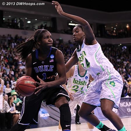 DWHoops Photo  - Duke Tags: #1 Elizabeth Williams  - ND Players: #34 Markisha Wright