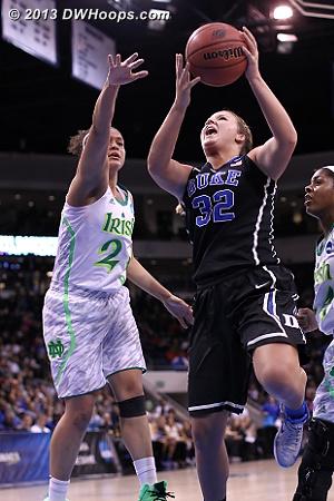 Liston layup.  20-17 Duke.  - Duke Tags: #32 Tricia Liston - ND Players: #21 Kayla McBride