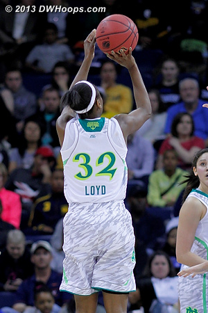 With Diggins out, Irish open looks were somehow less prone to fall  - ND Players: #32 Jewell Loyd