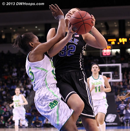 Trica braces for contact, drawing a foul from Kaila Turner  - Duke Tags: #32 Tricia Liston - ND Players: #15 Kaila Turner