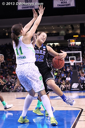 Liston barrels into Achonwa after being fouled  - Duke Tags: #32 Tricia Liston - ND Players: #11 Natalie Achonwa
