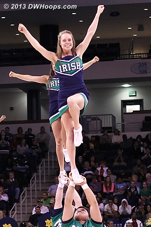 DWHoops Photo  - ND Players:  Notre Dame Cheerleaders