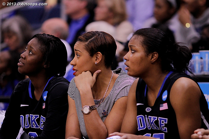 On the Duke bench as the scoreboard tells the tale