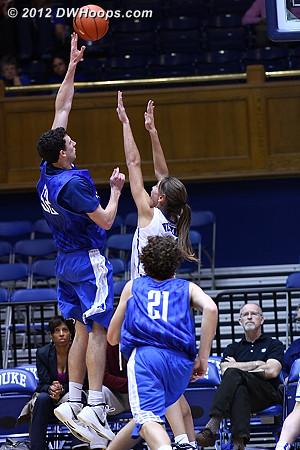 Scout player Brian Norton shoots over Alli  - Duke Tags: #43 Allison Vernerey