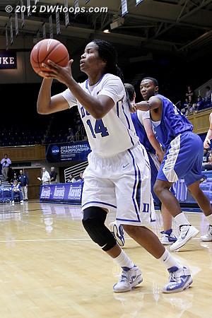 Ka'lia had a tough 0-7 shooting afternoon  - Duke Tags: #14 Ka'lia Johnson