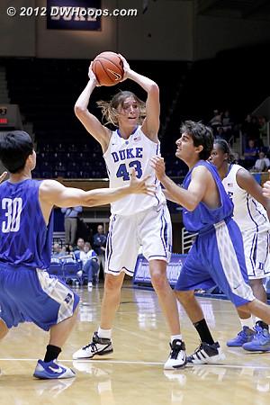 Vernerey well guarded  - Duke Tags: #43 Allison Vernerey