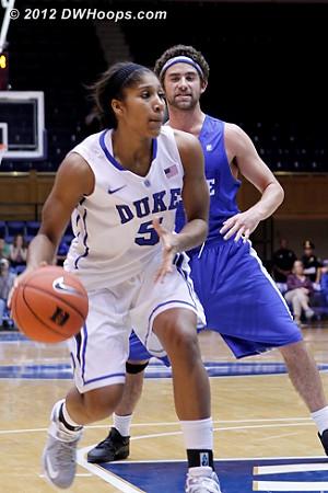 DWHoops Photo  - Duke Tags: #5 Sierra Moore
