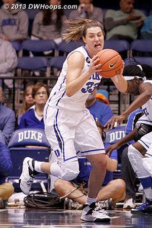 Haley Peters had 20 rebounds, tied for third best in Duke history.  The last player to do so was Alana Beard.  Good company.  - Duke Tags: #33 Haley Peters