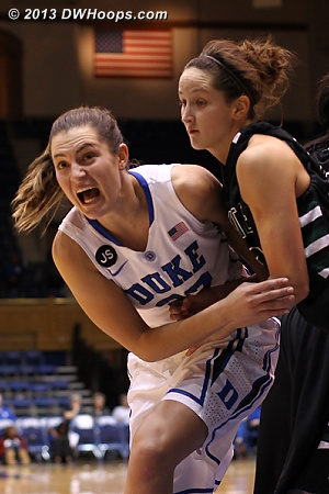 The intensity of Haley Peters  - Duke Tags: #33 Haley Peters