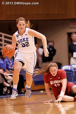 Duke only scored 12 fast break points, but it seemed like more  - ALA Players: #13 Nikki Hegstetter