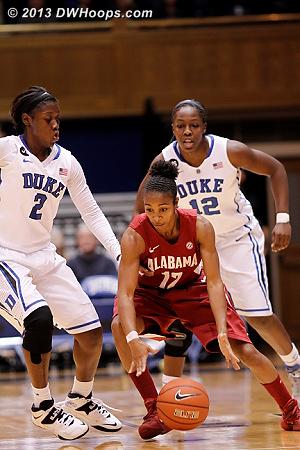Duke's press was effective, Alabama turned it over 26 times  - Duke Tags: #2 Alexis Jones, #12 Chelsea Gray - ALA Players: #12 Shafontaye Myers