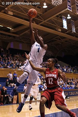 Williams scores in transition  - Duke Tags: #1 Elizabeth Williams  - ALA Players: #12 Shafontaye Myers