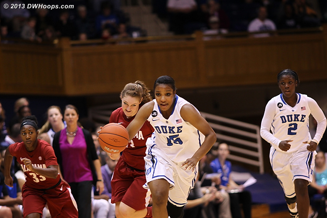 Richa Jackson leads a Duke fast break