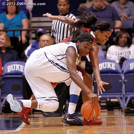 Duke steal  - Duke Tags: #1 Elizabeth Williams  - ALA Players: #25 Briana Hutchen
