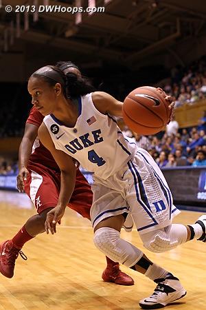 Wells working hard on the baseline  - Duke Tags: #4 Chloe Wells