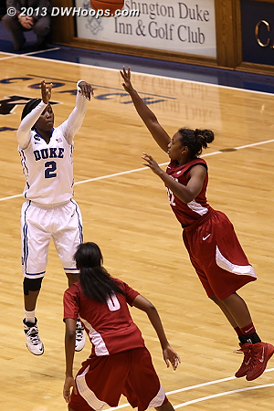 Now in the second half, a trey by Jones extends Duke's lead to 52-24  - Duke Tags: #2 Alexis Jones - ALA Players: #22 Karyla Middlebrook