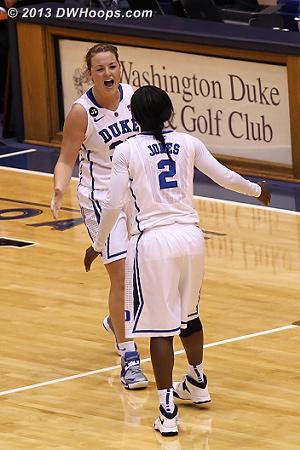 Celebrating the 10-second call  - Duke Tags: #2 Alexis Jones, #32 Tricia Liston