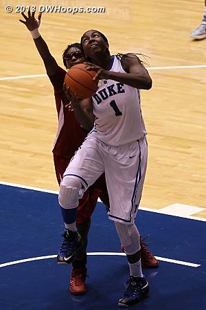 DWHoops Photo  - Duke Tags: #1 Elizabeth Williams  - ALA Players: #3 Khadijah Carter