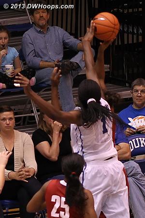 Liz had five blocks, but this one was a foul  - Duke Tags: #1 Elizabeth Williams