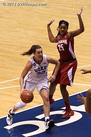 Peters drives  - Duke Tags: #33 Haley Peters - ALA Players: #25 Briana Hutchen