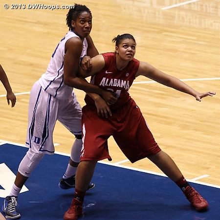 Low post battle  - Duke Tags: #30 Amber Henson - ALA Players: #34 Oceana Hamilton