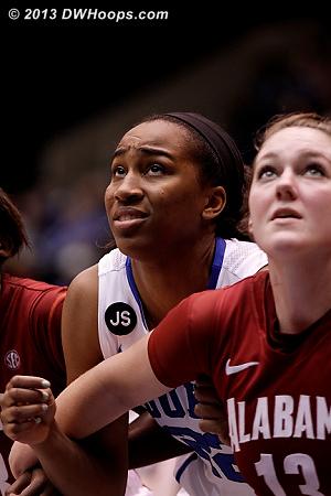 On the blocks  - Duke Tags: #22 Oderah Chidom - ALA Players: #13 Nikki Hegstetter