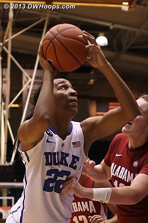 DWHoops Photo  - Duke Tags: #22 Oderah Chidom - ALA Players: #13 Nikki Hegstetter