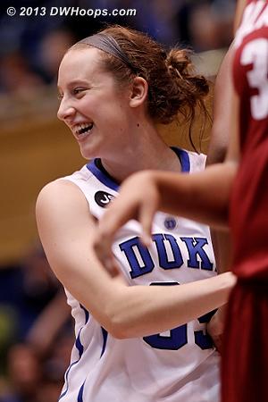 Frush in the game  - Duke Tags: #35 Jenna Frush