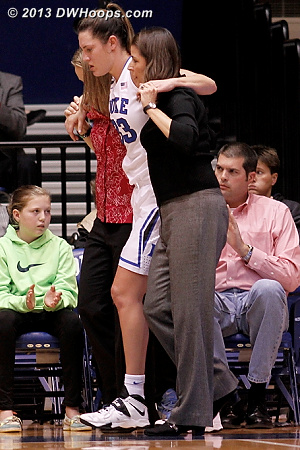 Haley helped off the floor, she would return, but will have an MRI Friday  - Duke Tags: #33 Haley Peters, Joanne P. McCallie