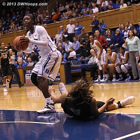 Charge by Jones was her third foul, with 16:57 left in the game  - Duke Tags: #2 Alexis Jones - VAND Players: #11 Jasmine Lister