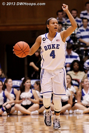With Jones on the bench, Chloe takes control of the Duke offense