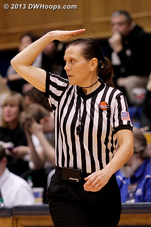 Duke forced Vandy's deliberate offense into a 30 second shot clock violation, but there were no backcourt violations on the evening (pictured: Sue Blauch)