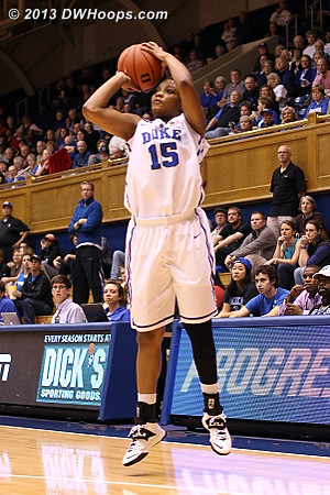 Richa made a crucial three when Duke needed it most