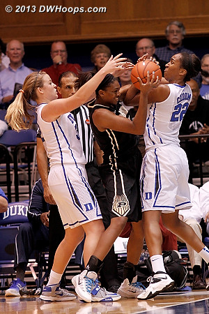Swarming Duke defense