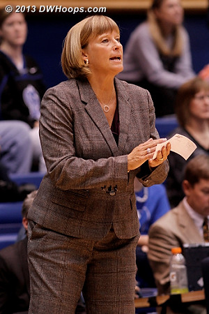 Purdue coach Sharon Versyp
