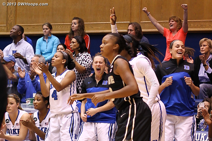 Duke bench reacts to Haley Peters three, which put the Devils up 74-62