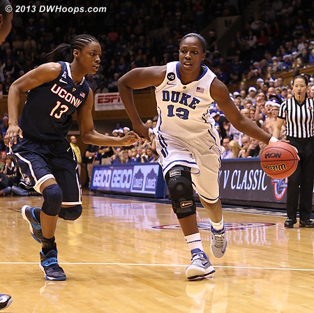 DWHoops Photo  - Duke Tags: #12 Chelsea Gray - CONN Players: #13 Brianna Banks