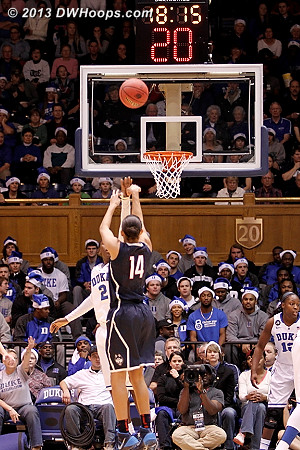 Duke never posed a challenge to UConn's three point shooters.  Duke gave up about the same number of baskets to Oklahoma in their prior game, but far fewer threes.  - CONN Players: #14 Bria Hartley