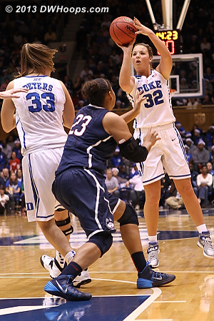 Tricia Liston was well guarded, mostly limited to off-balance attempts