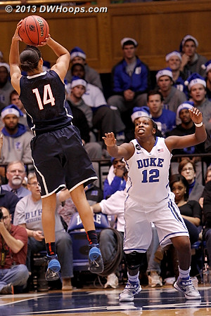 Duke fails to recover on the pull-up  - Duke Tags: #12 Chelsea Gray - CONN Players: #14 Bria Hartley